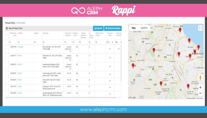 Aleph_Rappi_Alianzas_Estrategicas_6_Blog
