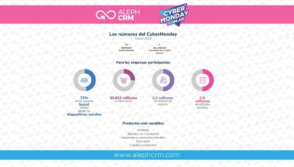 blog-cyber-monday2